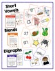 Phonics - The Big Box of Phonics Activities
