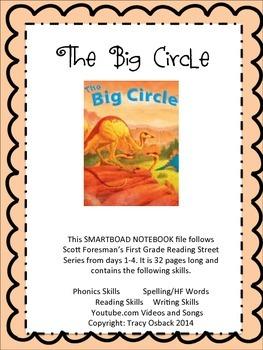 The Big Circle SMARTboard Lesson Scott Foresman Reading Street Grade 1