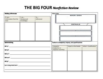 The Big Four: Nonfiction Review