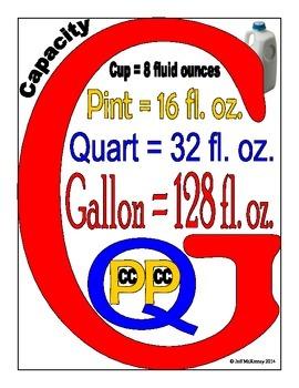 The Big G capacity poster