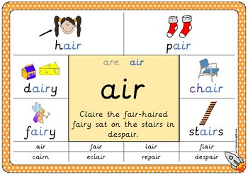 The Big Vowel Phonemes Card & Poster Pack