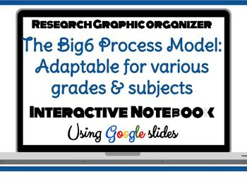 The Big6 Digital Graphic Organizers for ANY Research Project!