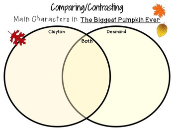 The Biggest Pumpkin Ever  by Steven Kroll:   A Complete Literature Study!