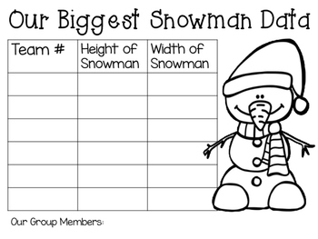 The Biggest Snowman Ever: Picture Book Engineering Challenge ~ STEM Activity!