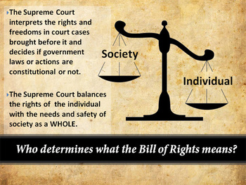The Bill of Rights - Interactive PowerPoint with Student Activities