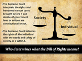 The Bill of Rights - Interactive PowerPoint with Student A