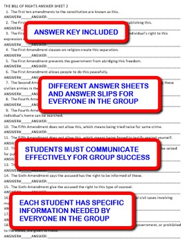 The Bill of Rights:  Interdependent Answer Sheets Activity