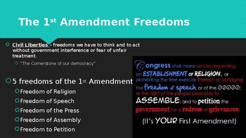 The Bill of Rights PowerPoint