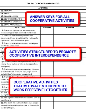 The Bill of Rights: Study Guide and Activity Pack