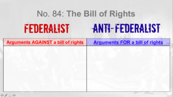 The Bill of Rights: The Federalist Papers