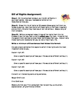 The Bill of Rights - What Does it Mean to You?