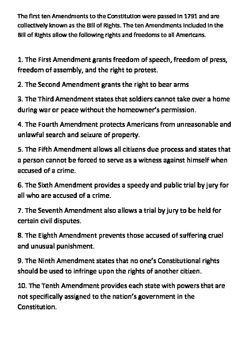 The Bill of Rights Word Search