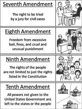 The Bill of Rights Word Wall Cards