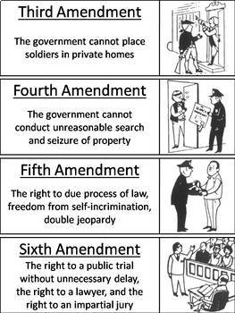 US Constitution: Bill of Rights Word Wall Cards (American Government Unit)