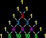 The Binomial Theorem Worksheet (10Q)