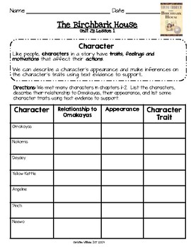 The Birchbark House Characters