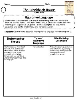 The Birchbark House Figurative Language
