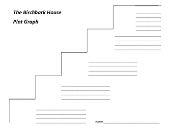 The Birchbark House Plot Graph - Louise Erdrich