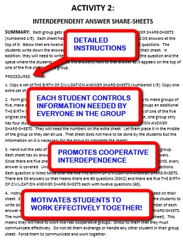The Birth of Civilization:  Interdependent Share-Sheets Activity