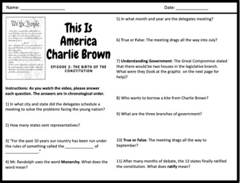 The Birth of The Constitution: This is America Charlie Brown