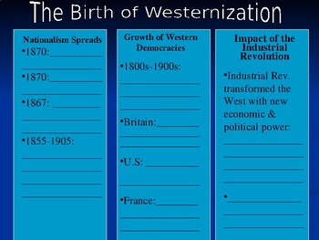 The Birth of Westernization**STUDENT OUTLINE**Unit: Imperialism