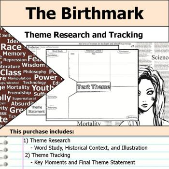 The Birthmark - Theme Tracking Notes Etymology & Context Research
