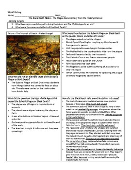 The Black Death Causes and Effects Worksheet over Plague Documentary