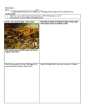 The Black Death Causes and Effects Worksheet over Plague D