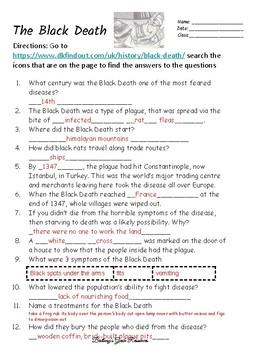 The Black Death Webquest