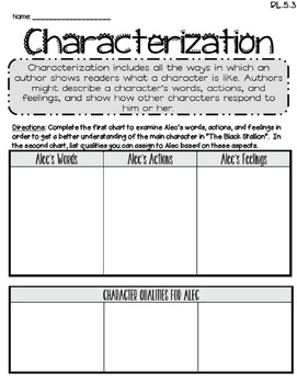 The Black Stallion (5th Grade- Supplemental Materials)
