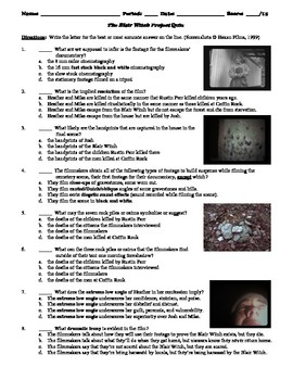 The Blair Witch Project Film (1999) 15-Question Multiple C