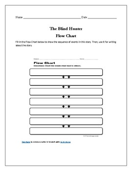 The Blind Hunter Grab-and-Go Script