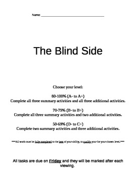 the blind side essay on change In the movie the blind side, success is portrayed to be accessible by simply  knowing the right people  essay about blind side  as much as the tuohy  family changed michael's life he may have changed theirs even more.