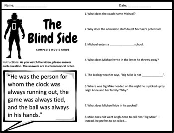 The Blind Side - Complete Movie Guide