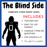 The Blind Side (2009) - Complete Movie Guide