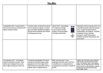 The Blitz Comic Strip and Storyboard