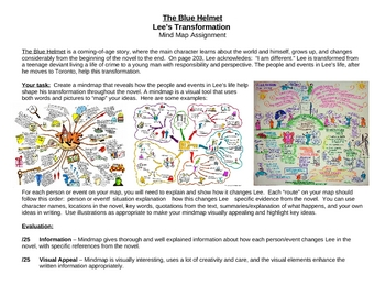 The Blue Helmet - Unit Project, Character Transformation Mindmap