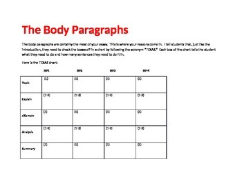 The Body Paragraphs!!