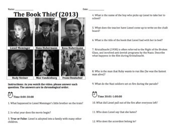 The Book Thief (2013) - Complete Movie Guide