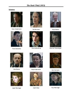 The Book Thief (2013 Movie) - Character Matching Exercise