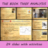 The Book Thief Powerpoint