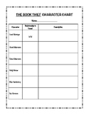 The Book Thief Character Chart