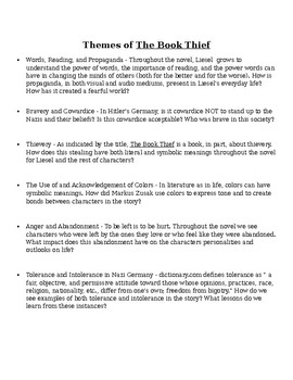 The Book Thief Study Guide