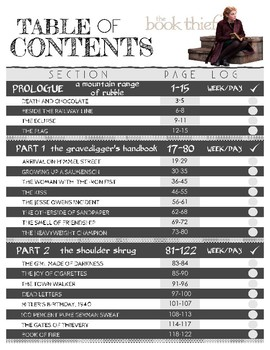 The Book Thief Reading AssignmentLog