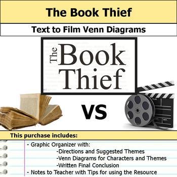 The Book Thief - Text to Film Venn Diagram & Written Conclusion