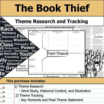 The Book Thief - Theme Tracking Notes - Etymology & Context Research