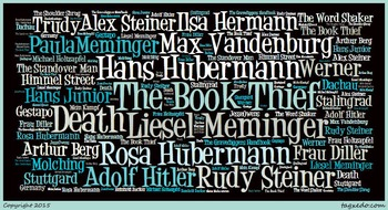 The Book Thief - Word Cloud