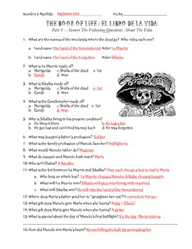 The Book of Life (movie ) Questions with Bonus Scavenger Hunt