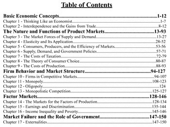 The Book of Microeconomics Graphs