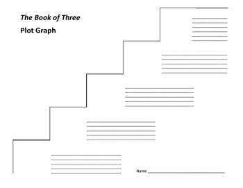 The Book of Three Plot Graph - Lloyd Alexander (The Chronicles of Prydain, #1)